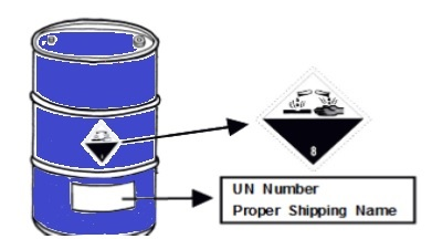 Marking and Labeling of Dangerous Goods - IMDG Code